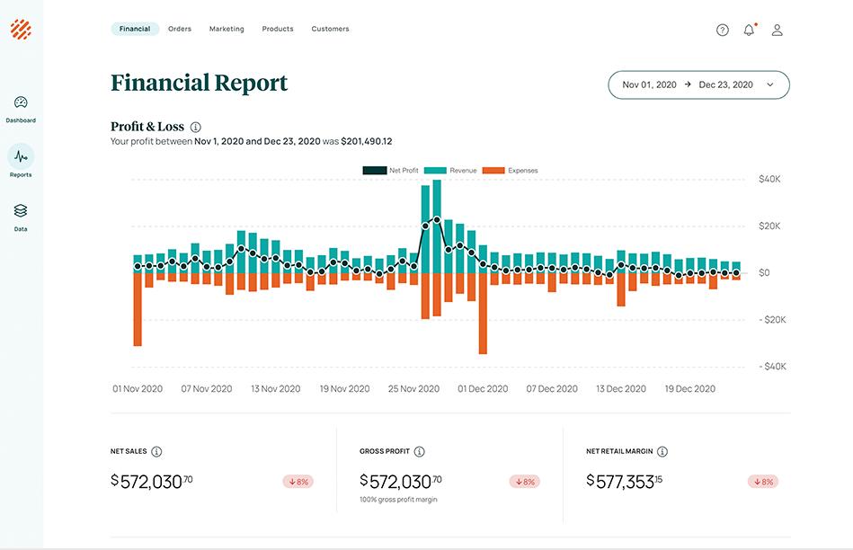 OrderMetrics financial reports