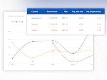 SiteMinder Software - 5