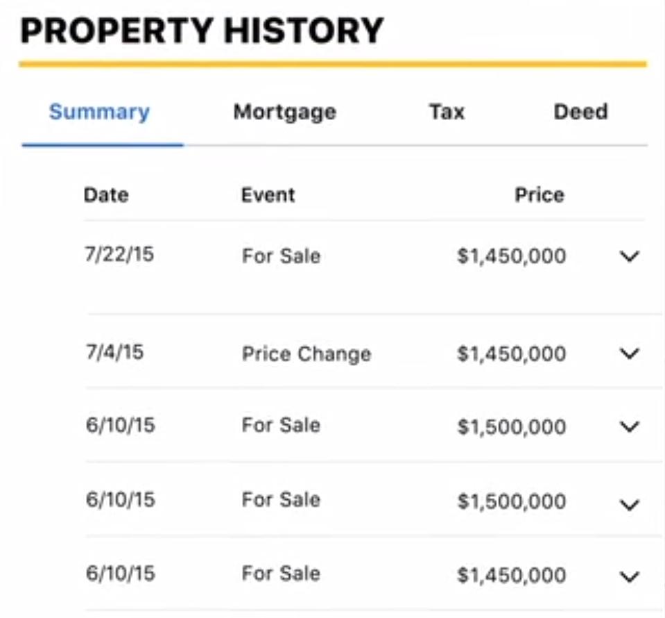 Homesnap Pro property history