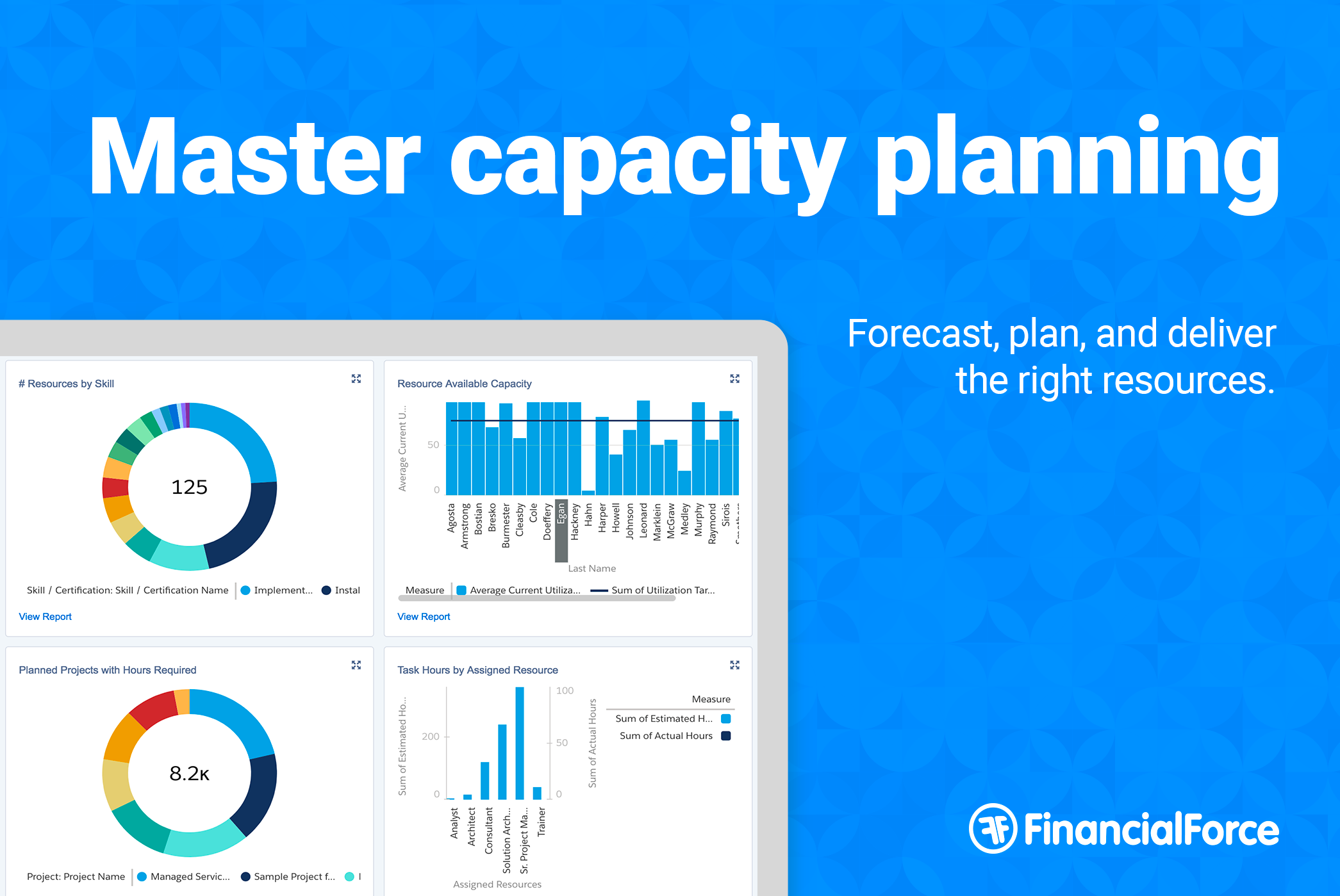 Capacity planning made easy