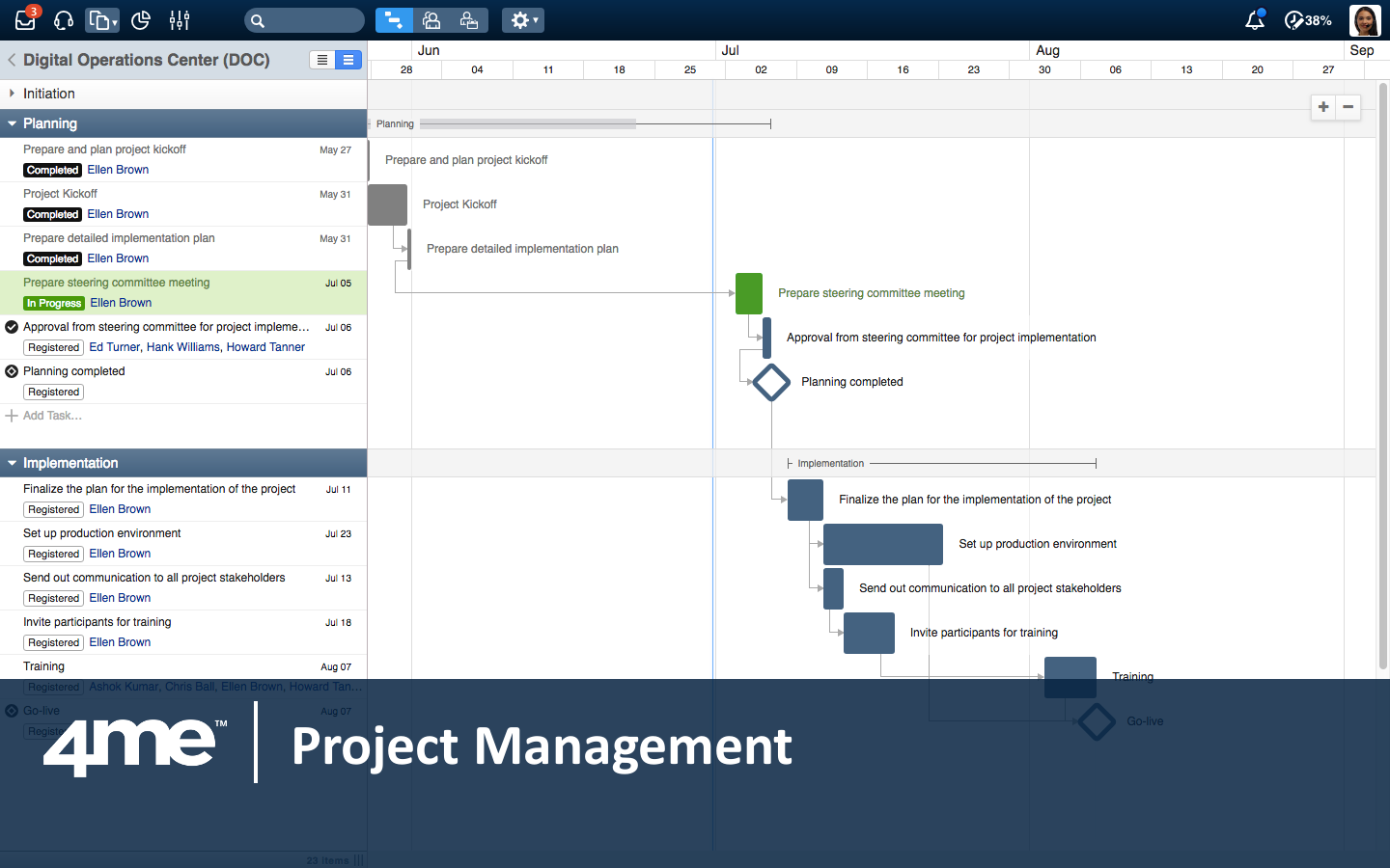 4me's project management functionality allows project managers to assign tasks to everyone in their organization. The project members can work on their project tasks free of charge.