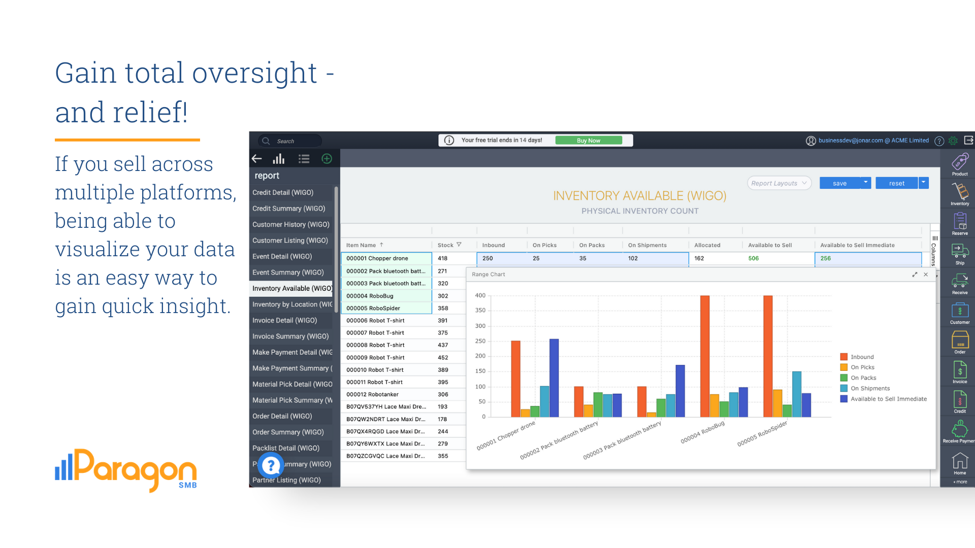 Software screen that shows an inventory available report with an additional bar chart that highlights certain products with inbound, pick, pack, shipment and available to sell statuses.