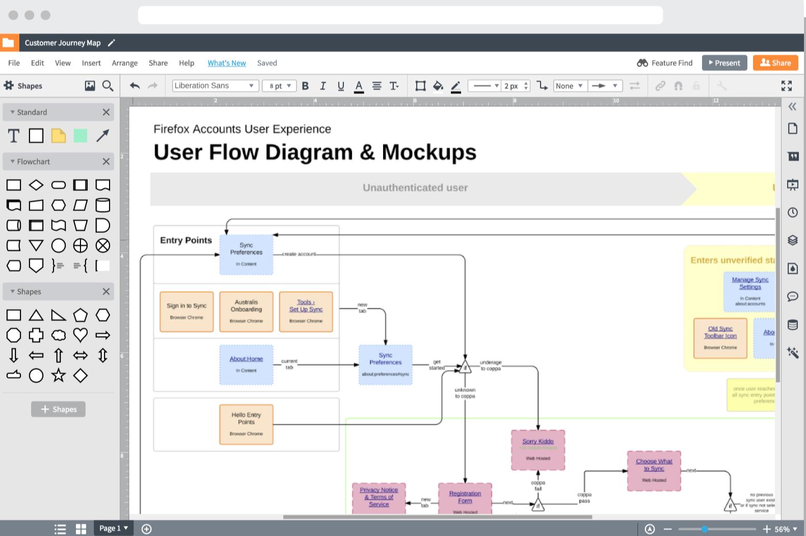Lucidchart user flow diagrams screenshot