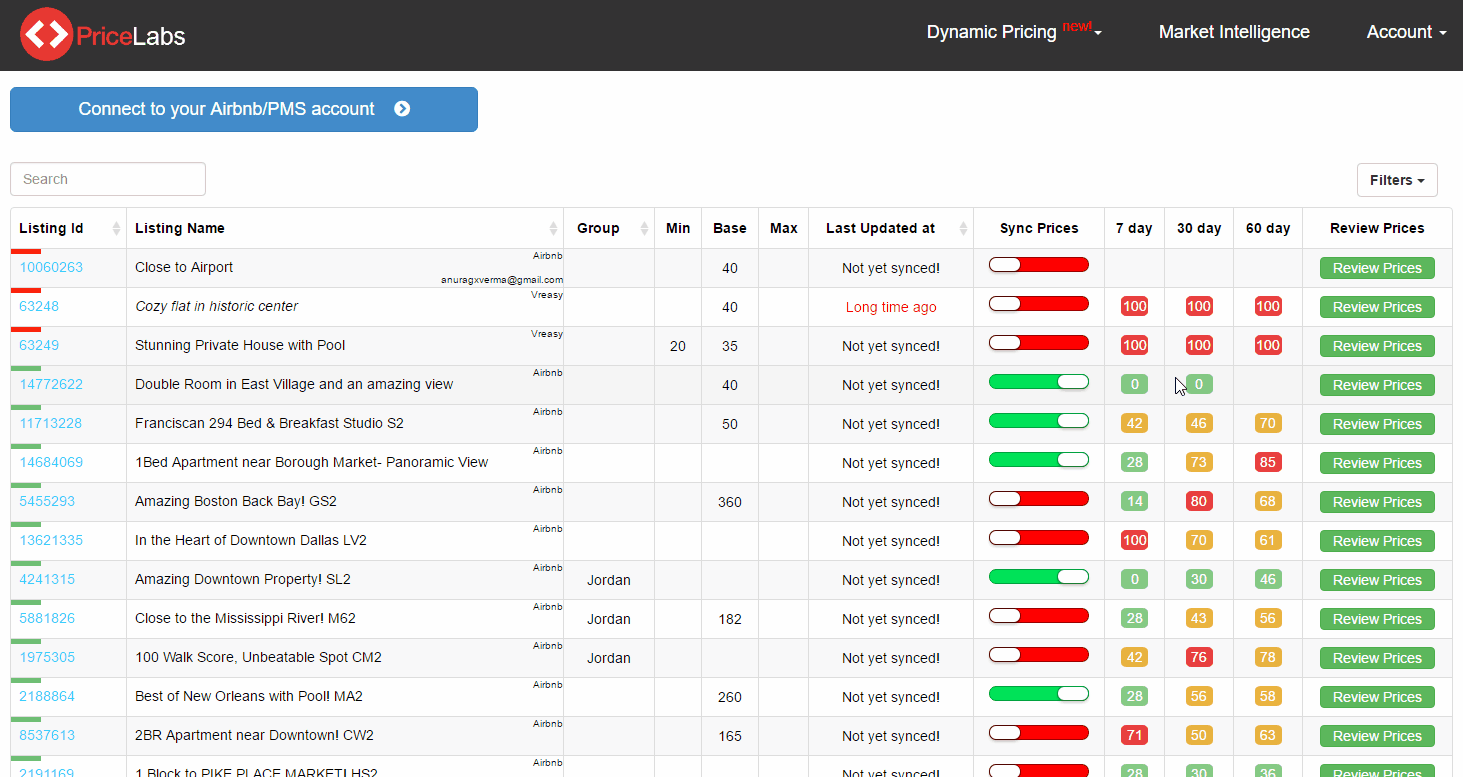 PriceLabs screenshot: Get an overview of the portfolio's performance on the dashboard with performance indicators
