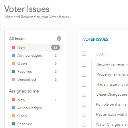 Keep voter issues for follow up and assign them to team members