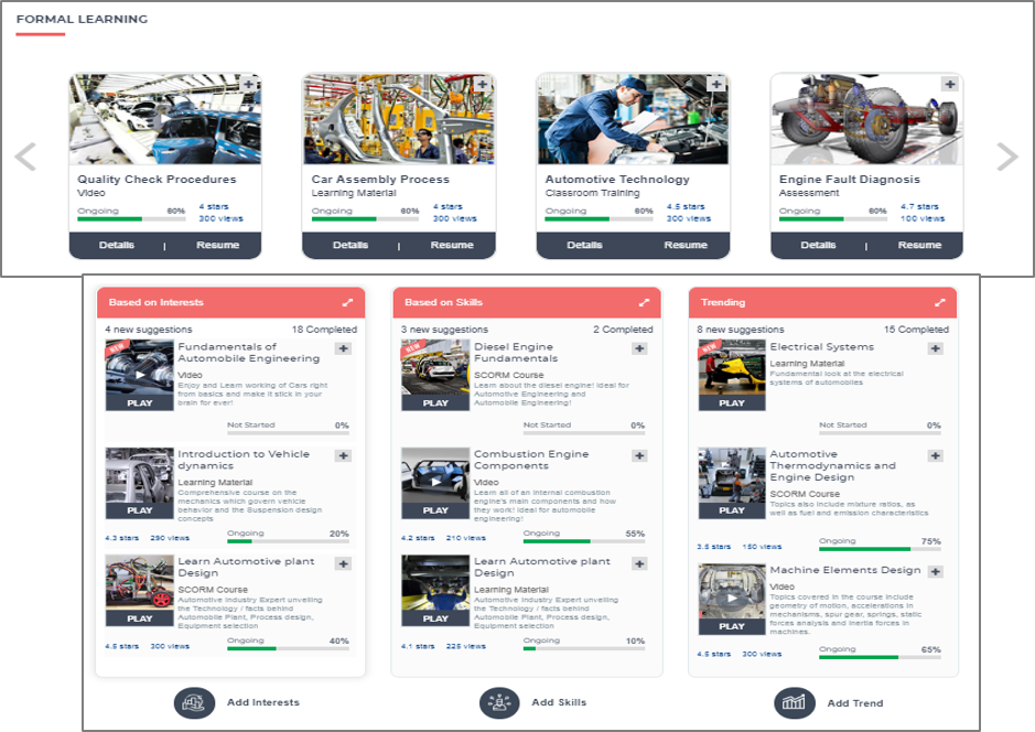 Custom E-Learning content