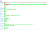 Nagios XI screenshot: Nagios minemap status grid