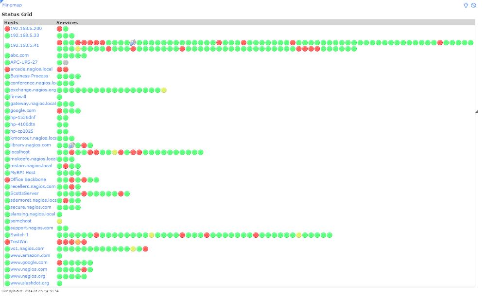Nagios minemap status grid