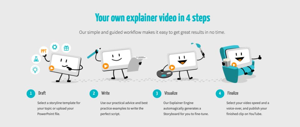 simpleshow video maker Logiciel - 2