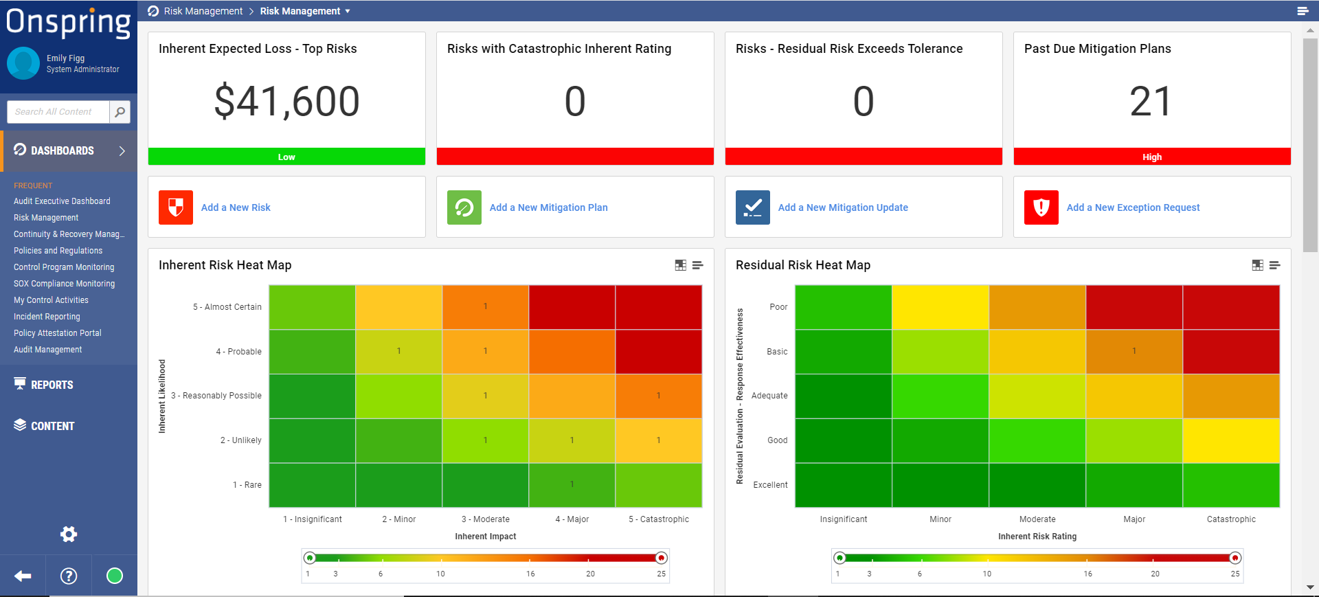 Risk Management Dashboard in Onspring Automation Software