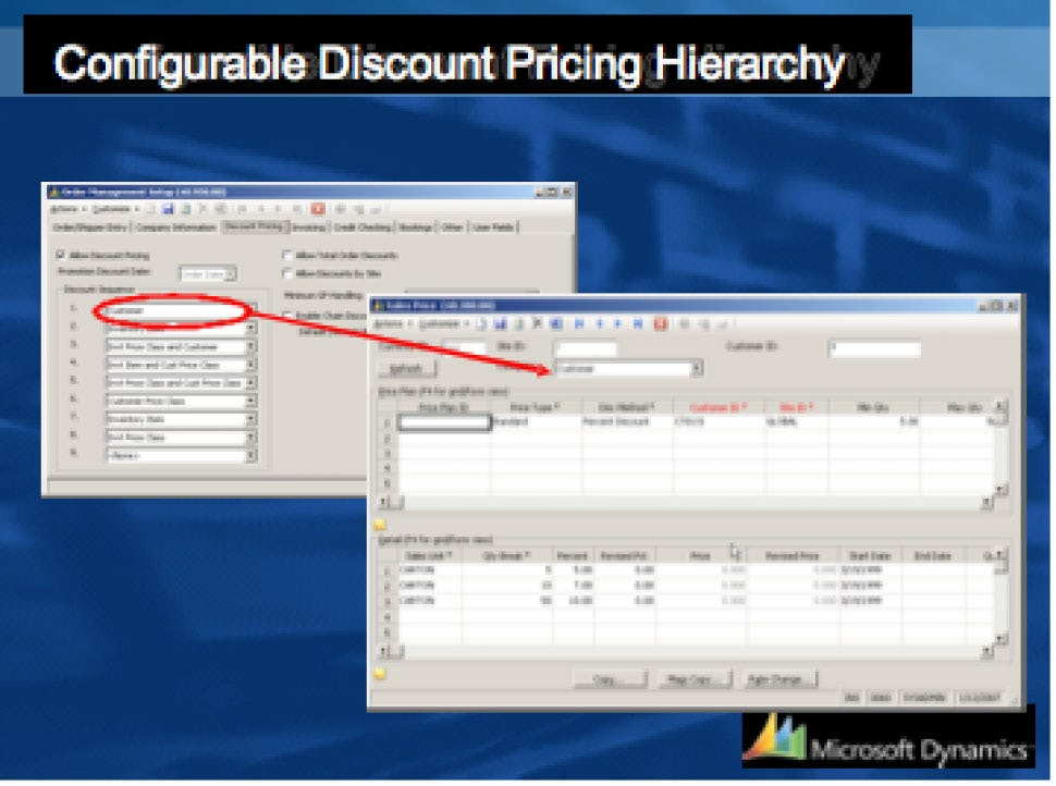Microsoft Dynamics SL Software - Configurable Discount Pricing