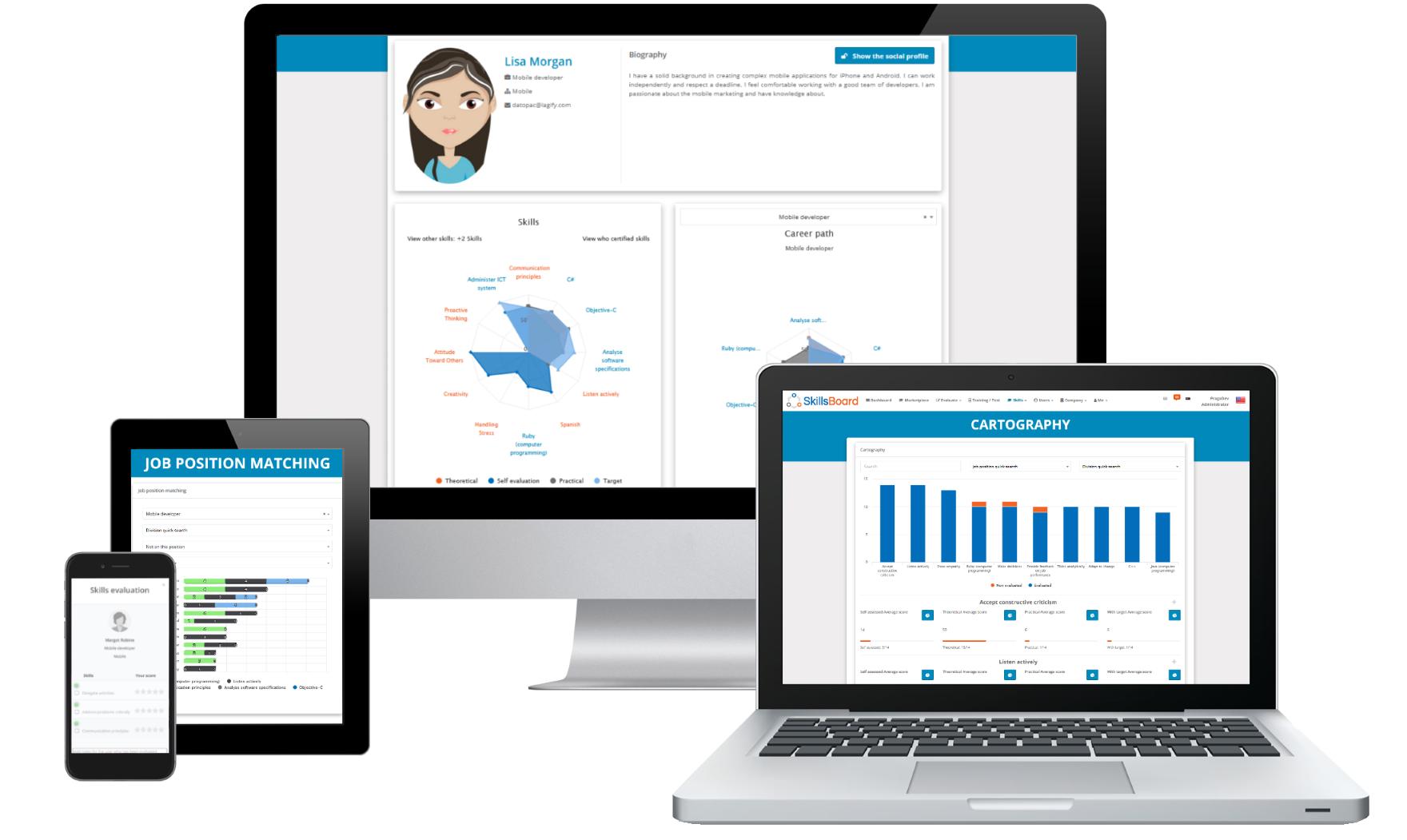 SkillsBoard Software - People Analytics