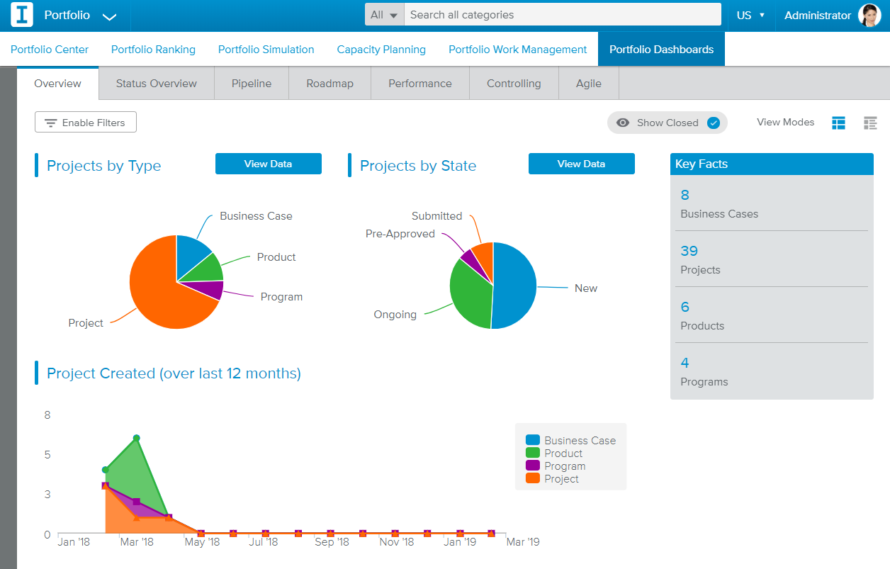 Sciforma Software - Portfolio dashboard
