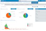 Sciforma screenshot: Portfolio dashboard
