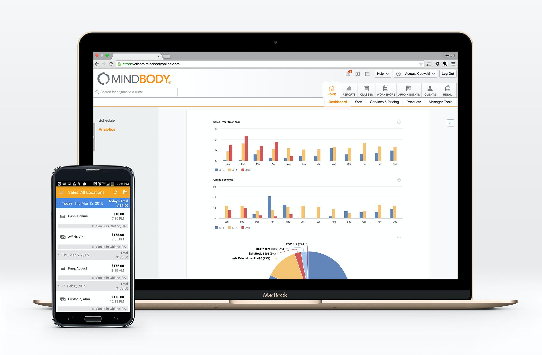 Mindbody Software - 1