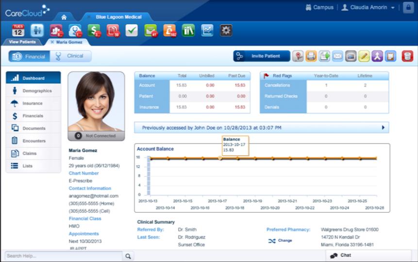 CareCloud Software - Create personalized profiles
