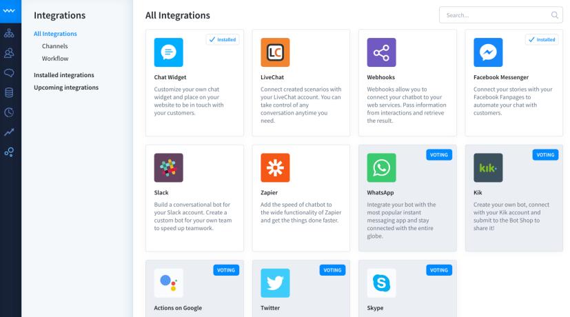 Chatbot Software - ChatBot integrations