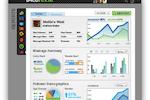 Sprout Social screenshot: social media analytics