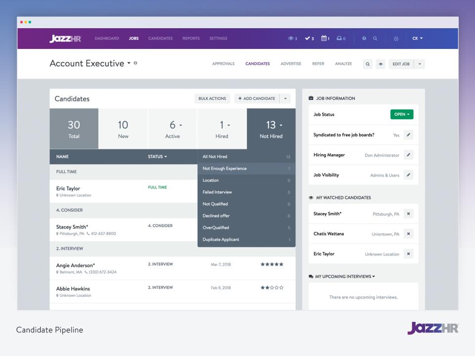 JazzHR Software - 3