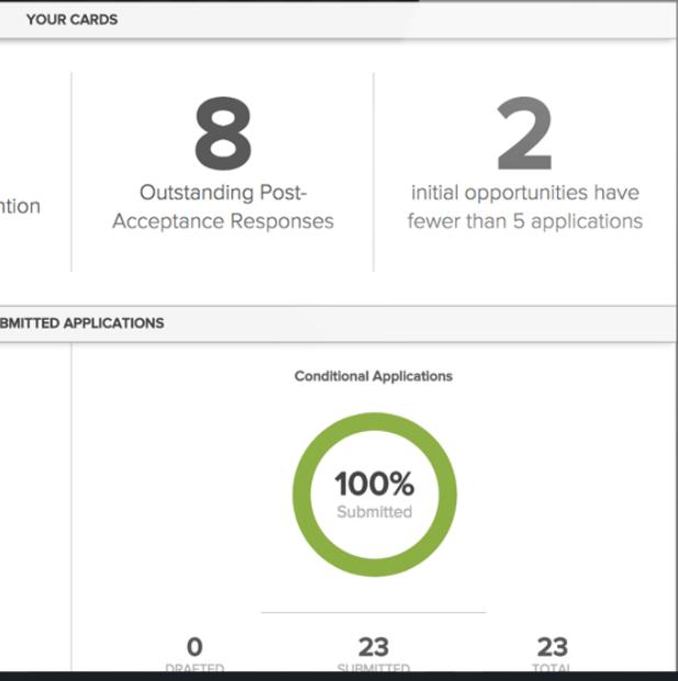 Blackbaud Award Management application tracking screenshot
