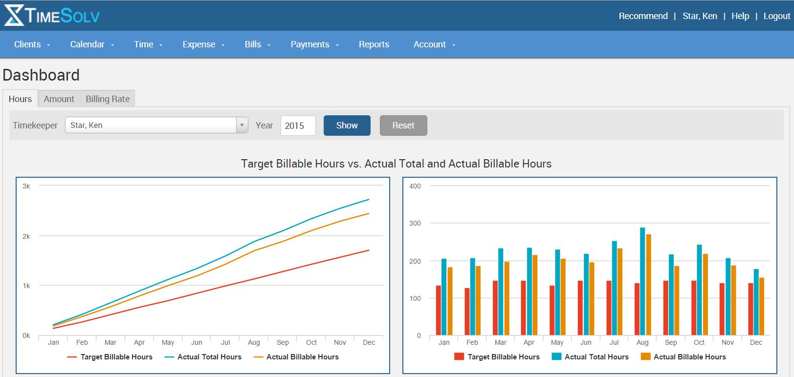 TimeSolv Legal Billing Software - TimeSolv dashboard screenshot