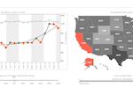 Captura de pantalla de Style Intelligence: Geographic data mapping