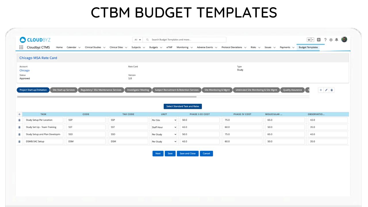 CTBM Budget Templates
