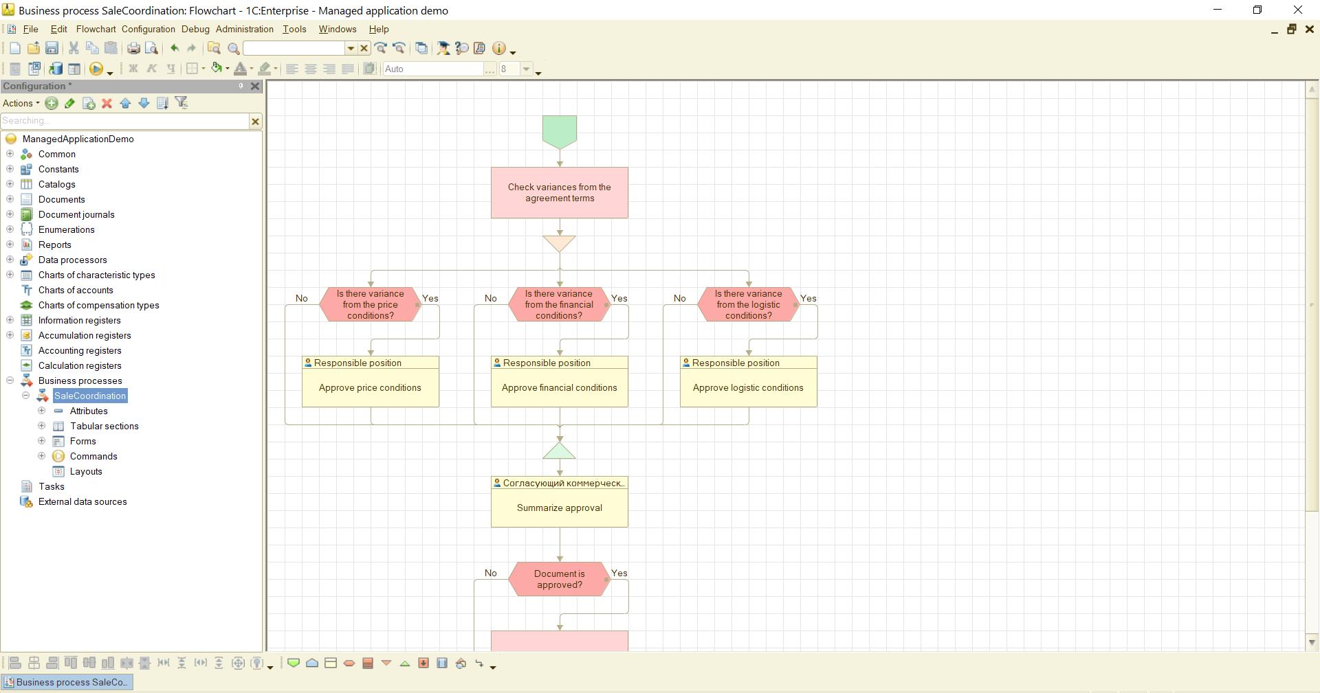 1C:Enterprise business process