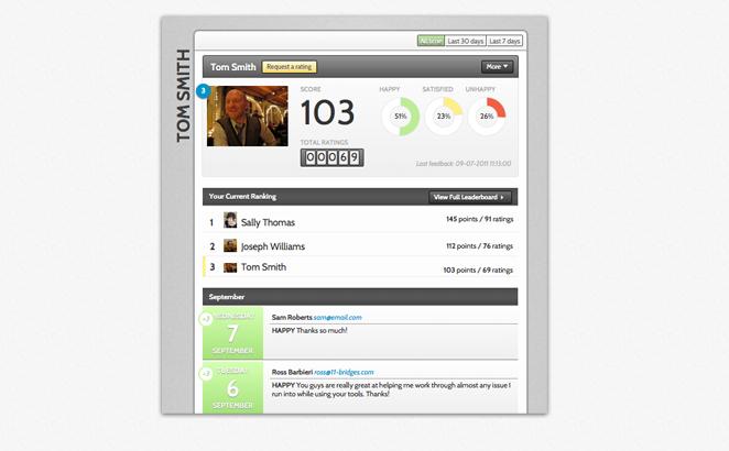 View customer feedback details