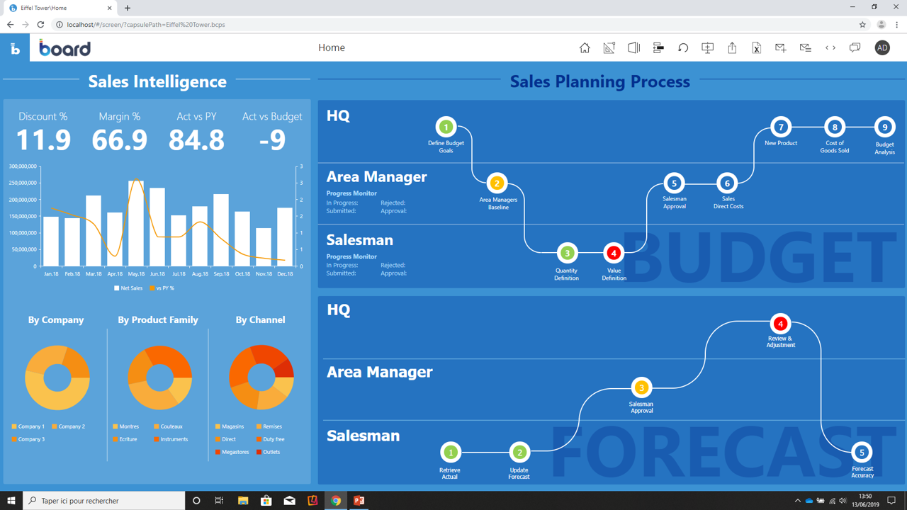 BOARD Software - Sales Planning