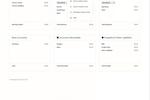 Capture d'écran pour MonkeyPod : MonkeyPod dashboard