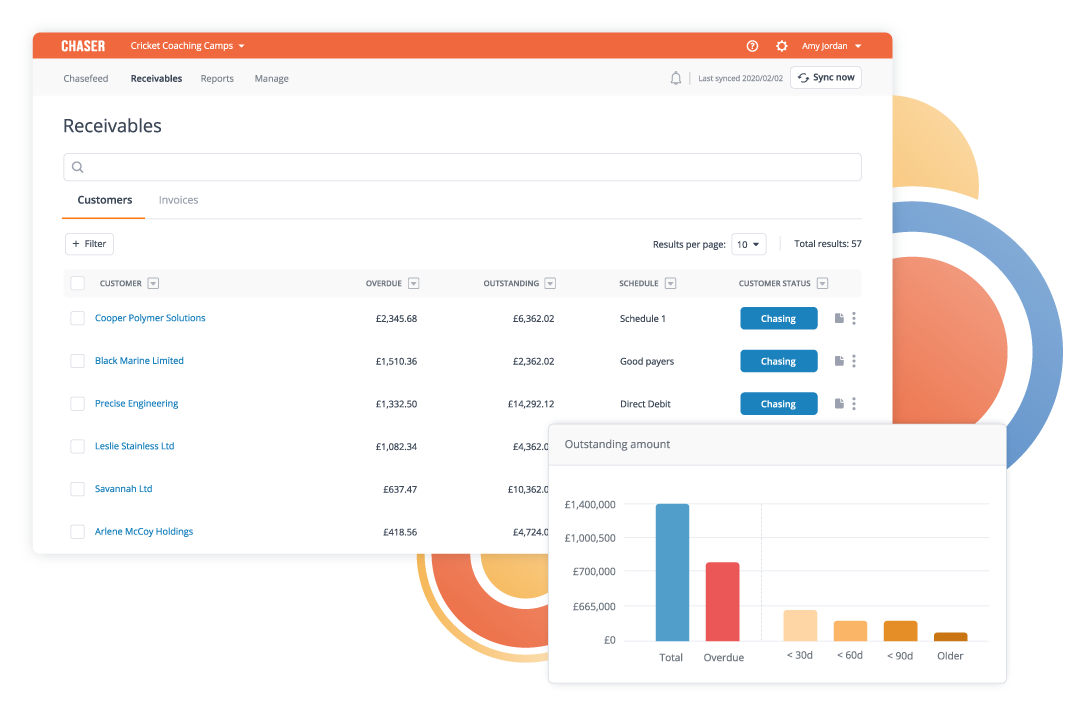 Chaser Software - Optimise your accounts receivable process: Build great customer relationships, with automated 'thank you' messages on receipt of payments, identify areas for improvement with real-time reports on your AR performance, automatically group multiple invoices