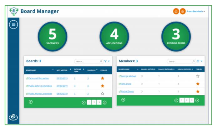 eSCRIBE board manager dashboard