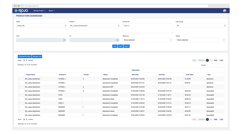 Xtract.io screenshot: Production Dashboard
