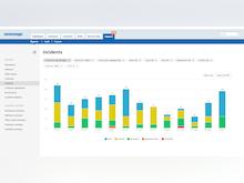 SolarWinds Service Desk Software - 1