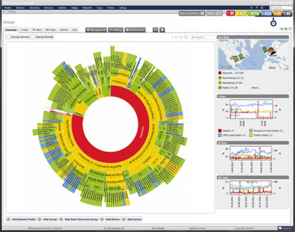 PRTG Network Monitor Software - Network charting