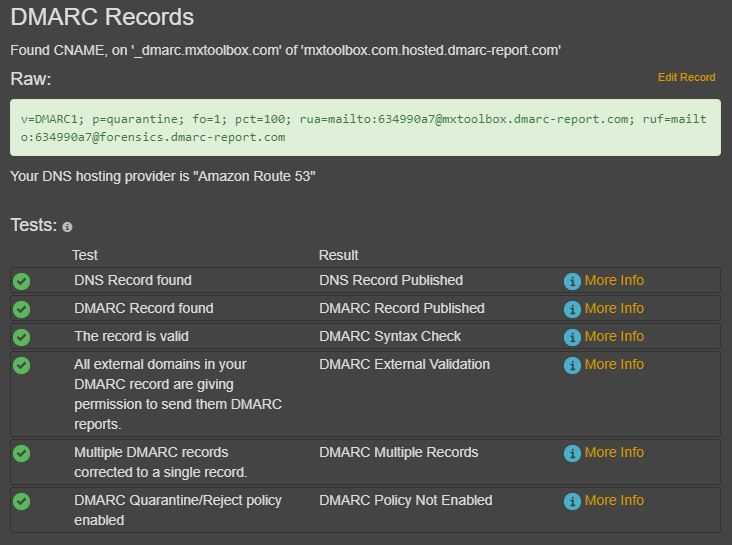 MxToolbox Delivery Center records