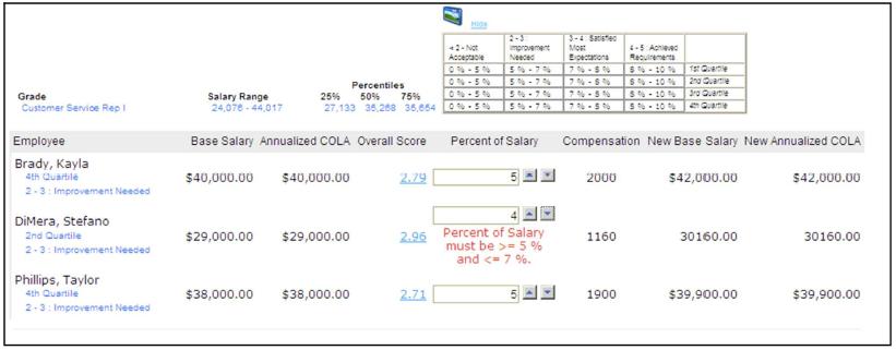 SilkRoad Performance screenshot: SilkRoad Performance (WingSpan) compensation management