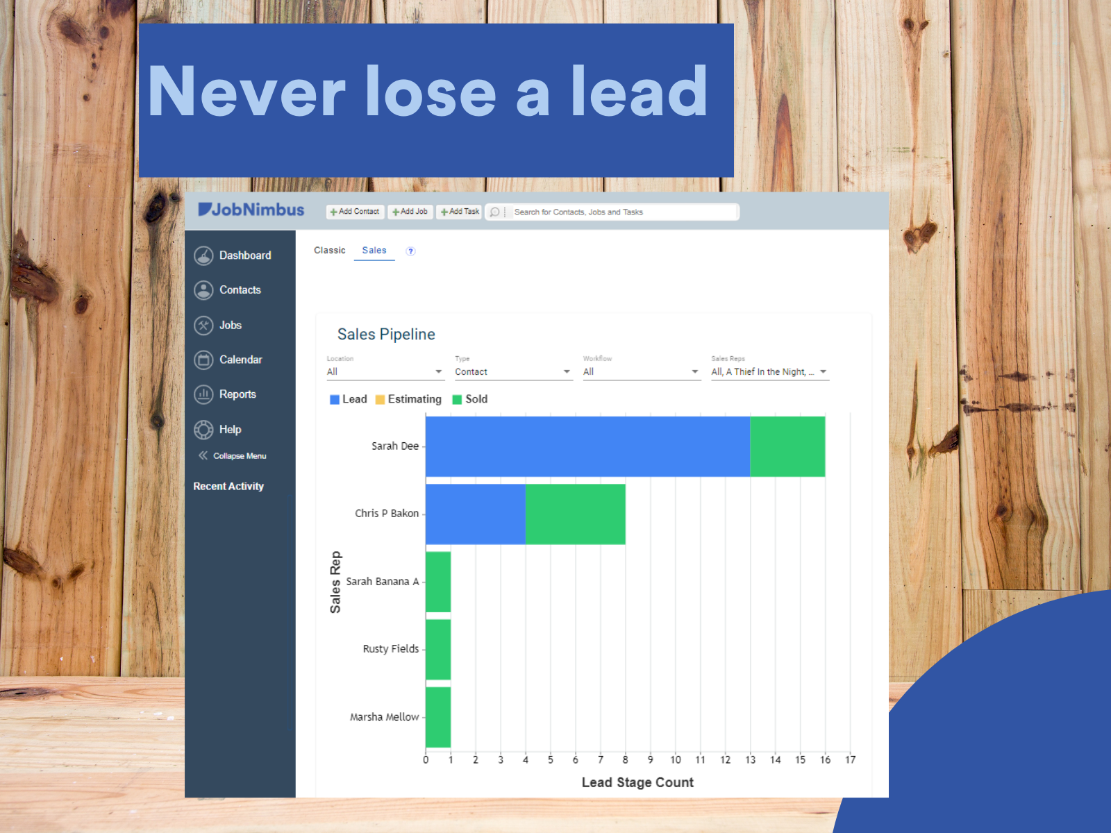 JobNimbus Software - See where all leads and sales reps are at, gain visibility