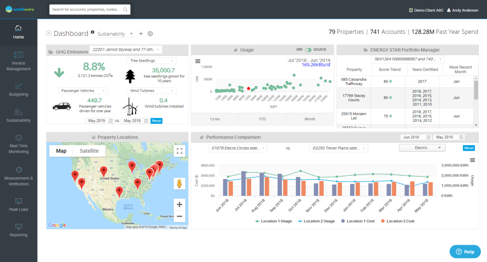 Watchwire dashboard screenshot