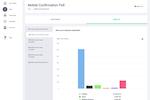 Capture d'écran pour FigPii : FigPii poll results