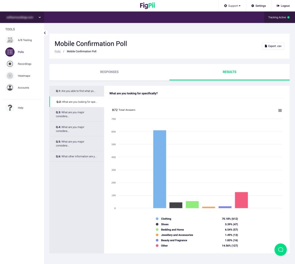 FigPii screenshot: FigPii poll results