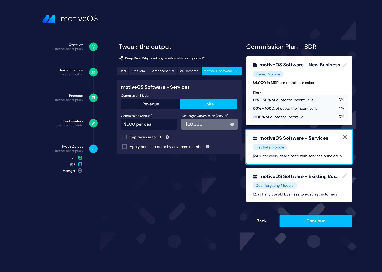 motiveOS Compensation Plan Designer tool
