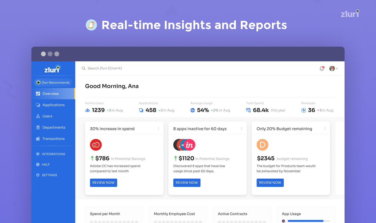 Real-time insights on SaaS costs and usage that can be split by departments and users.