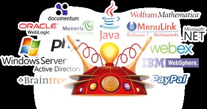 ThinkingCap LMS Software - 3