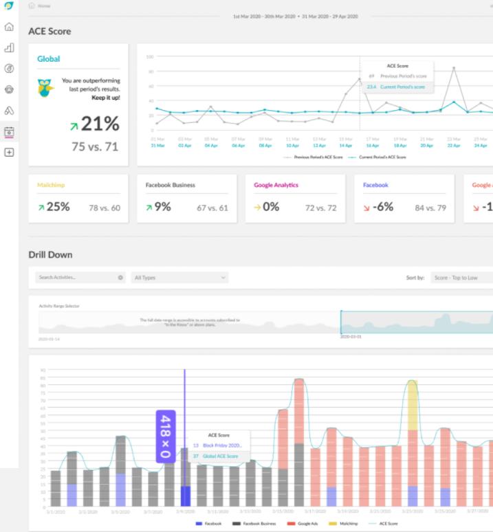 Turnkey Intelligence dashboard