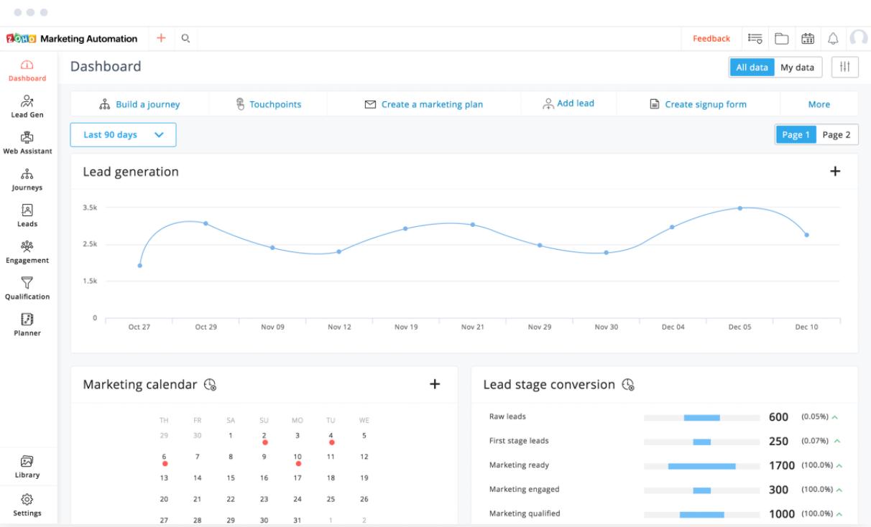Zoho Marketing Automation Software - 1