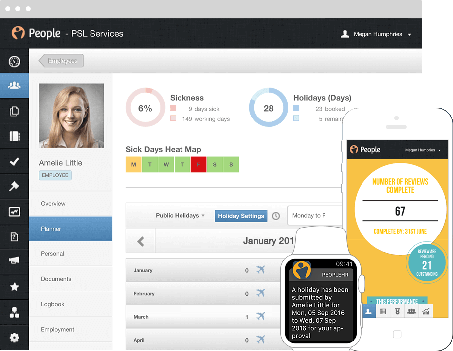 PeopleHR Software - 2