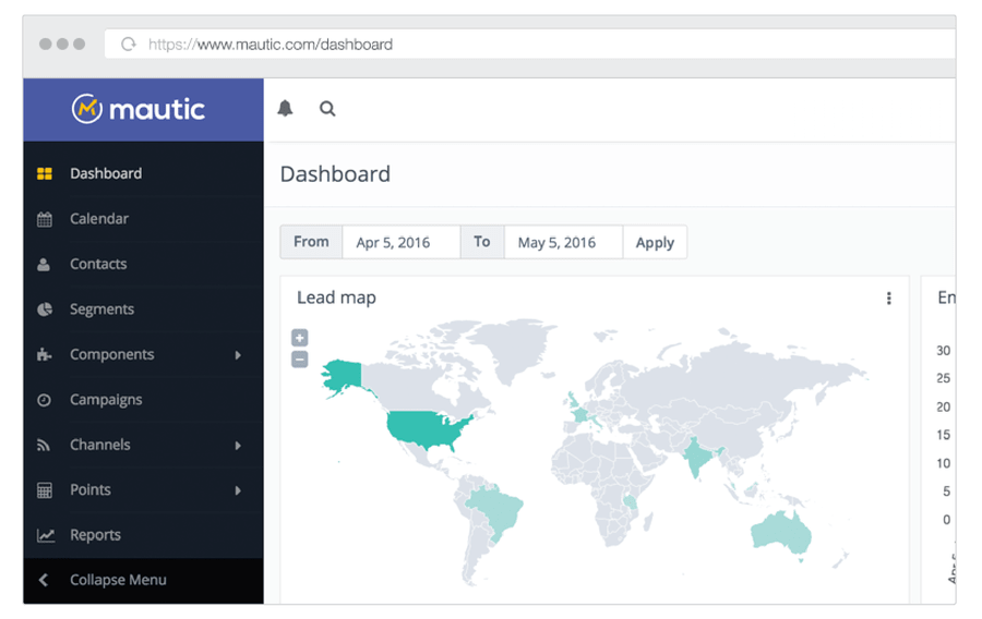 Mautic Software - Capture anonymous and known visitor traffic at a contact level to see where the audience is coming from