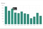 Capture d'écran pour Fons : Visual billing reports